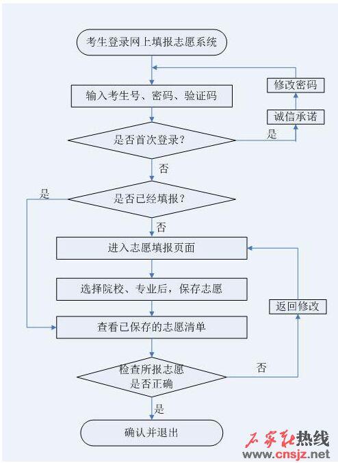 danzhao.jpg