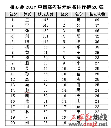 zhuangyuan.jpg