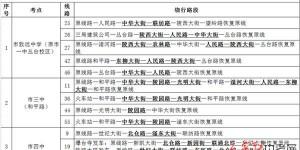 2021年邯郸中考考点 主城区15个